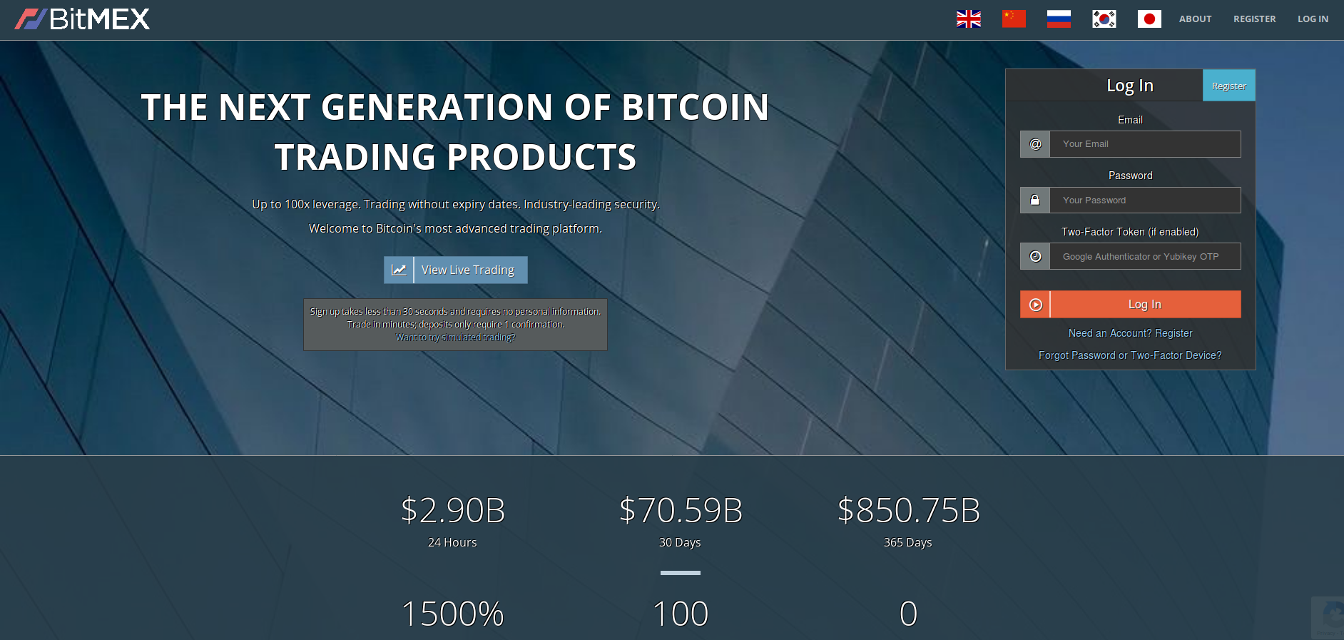 BitMEX Review 2020 – Trading Bitcoin With Leverage on BitMEX.com